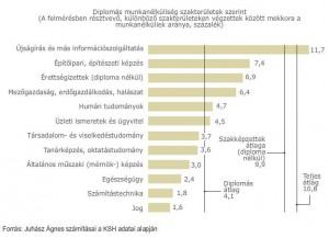 Forrás: Népszabadság Online